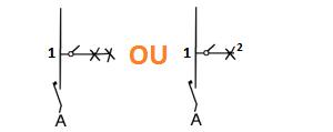 Questions sur schéma et prise double