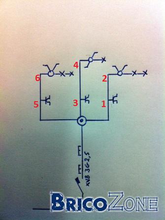 Schéma unifilaire - boite de dérivation
