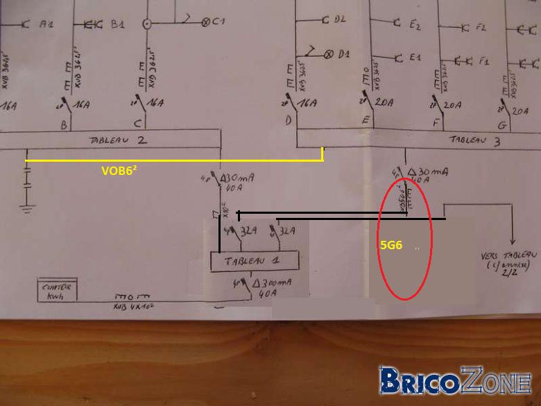 colonne alimentation 4x10 carré et equipotentiel retour expérience