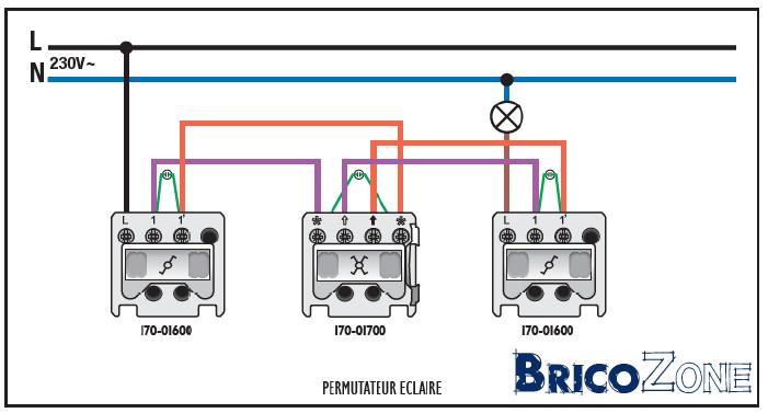 Remplacement interrupteur 4 fils et 3 trous - Electricite va et vient 3 interrupteurs ...