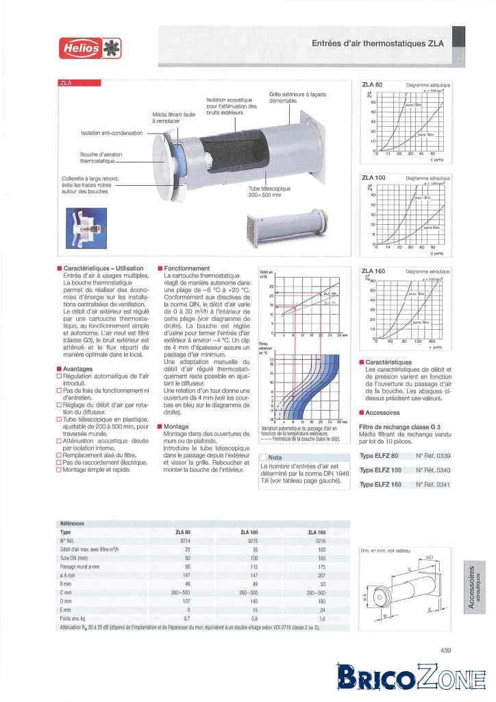 Apport d'air pour VMC simple flux