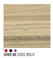 Plan de travail stratifi� Coco Bolo : Qui connait?