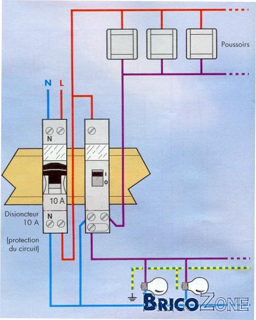urgent cablage telerupteur et bouton poussoir. Black Bedroom Furniture Sets. Home Design Ideas
