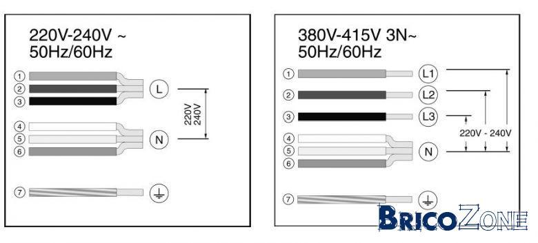 mon sch ma unifilaire 400v n. Black Bedroom Furniture Sets. Home Design Ideas