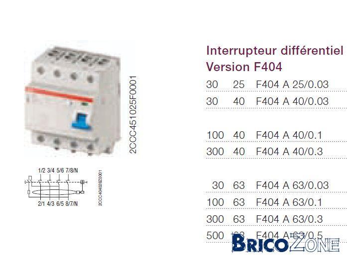 Interrupteur diff rentiel schneider pontage faire - Difference entre phase et neutre ...