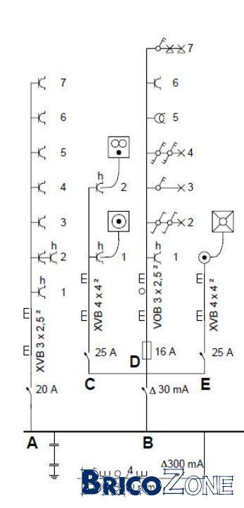 Prise de chaque coté d'un mur : 1 point selon RGIE ?