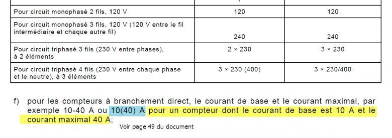 Identifier la puissance d'un compteur triphase 10(40)A
