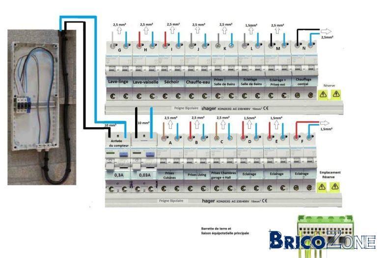 PV de visite d'installation élec domestique basse tension