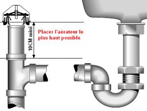 Bruit evacuation eau baignoire - Soupape anti vide ...