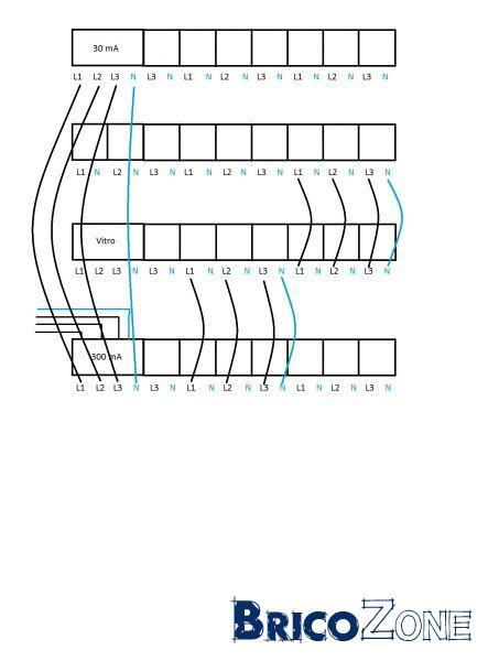 Réorganisation d'un coffret électrique