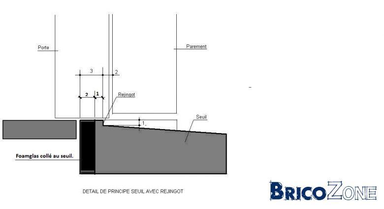 Pont thermique seuil en pierre - Comment faire un seuil de porte en beton ...