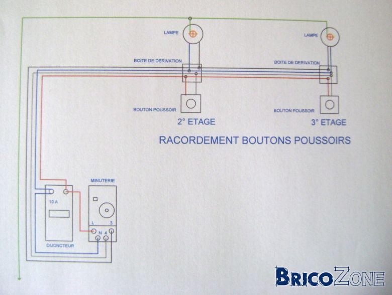 cablage boutons poussoirs
