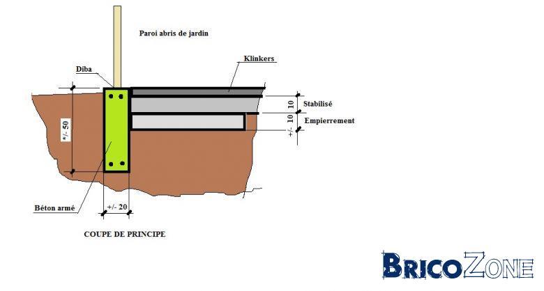abri de jardin alternative une dalle b ton. Black Bedroom Furniture Sets. Home Design Ideas