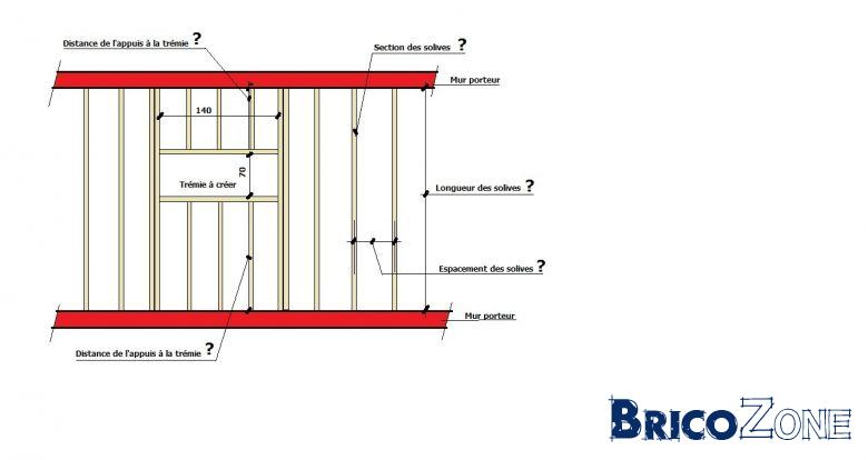 Trappe d 39 acc s aux combles for Escalier escamotable brico