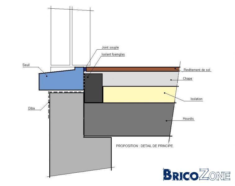 pont thermique seuil la meilleure m thode. Black Bedroom Furniture Sets. Home Design Ideas