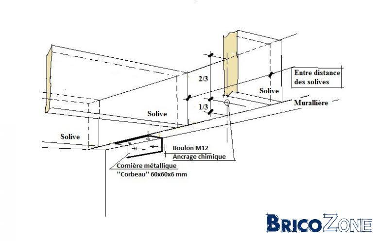 Abaissement de plancher r duction d 39 une baie en fa ade for Renfort mur porteur