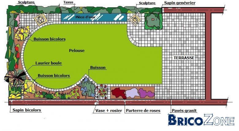 Des id es pour le fond de mon jardin for Idee amenagement jardin de ville