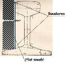 Comment fixer une volige dans une poutrelle m�tallique