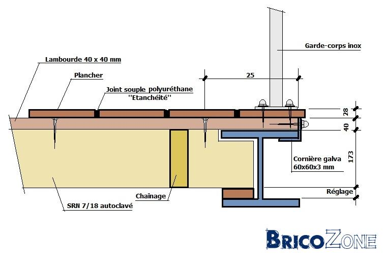 terrasse en bois sur 2 poutrelles métalliques
