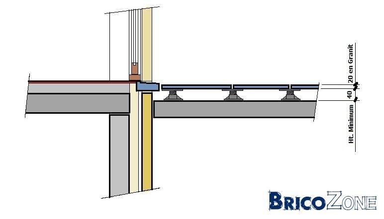 roofing pour tanch iser balcon. Black Bedroom Furniture Sets. Home Design Ideas
