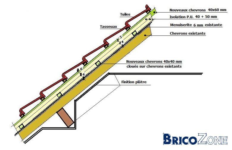 Isolation pu sur toiture existante en pente - Pare vapeur toiture ...