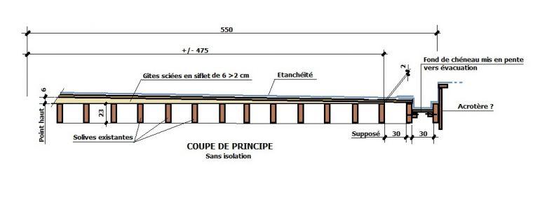Pente d 39 une charpente pour plate forme for Pente d une toiture