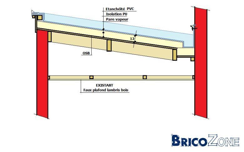Célèbre Isolation toiture plate | Page 3 KS02