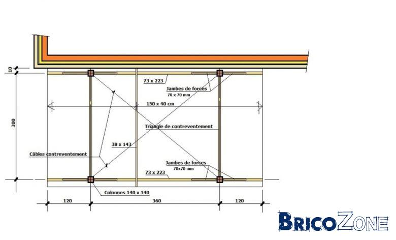 informations section bois pour carport