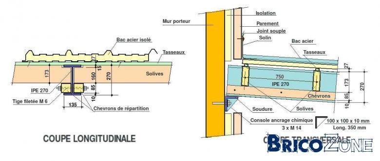 Construction annexe 7mx10m page 2 - Espacement chevron bac acier ...