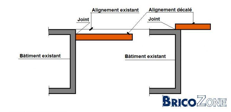 extension semelles ou radier. Black Bedroom Furniture Sets. Home Design Ideas