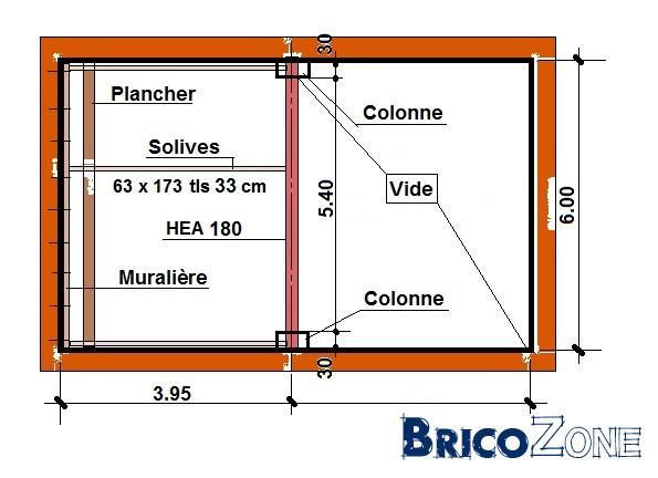 Capacité de charge madrier 8×23 Page 2 # Charge Admissible Plancher Bois