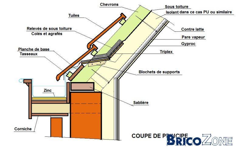 pas de sous toiture j 39 envisage une isolation ext rieure. Black Bedroom Furniture Sets. Home Design Ideas