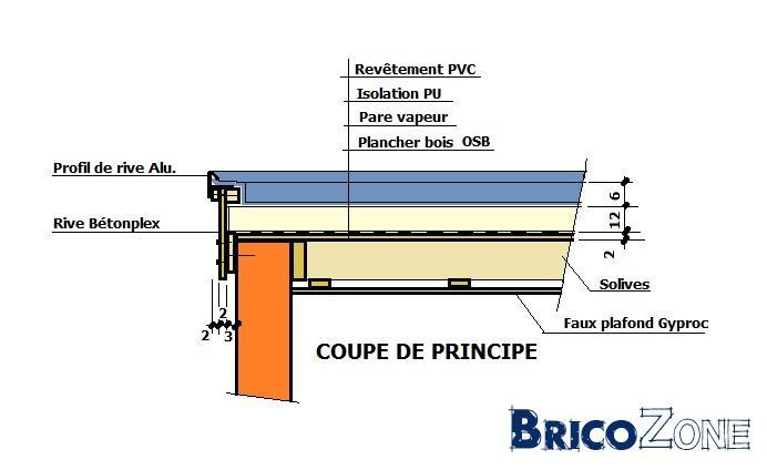 R alisation d 39 une toiture plate - Comment faire un toit plat en beton ...