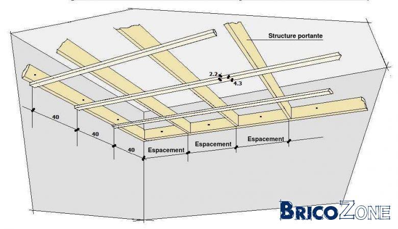 dimension lattage structure bois faux plafond