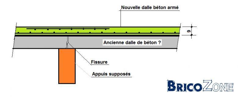 Dalle De Beton Coule Par Dessus Dalle Fissure