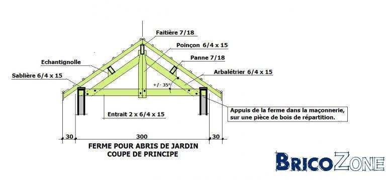 r flexion et dimensionnement charpente abri de jardin page 3. Black Bedroom Furniture Sets. Home Design Ideas