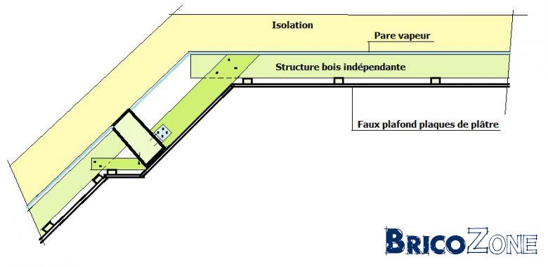 conseil pour plafond gyproc structure et spots. Black Bedroom Furniture Sets. Home Design Ideas