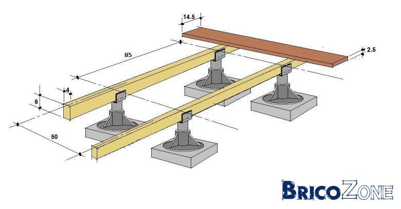 Comment faire une terrasse en bois sur roofing for Comment faire une terrasse bois