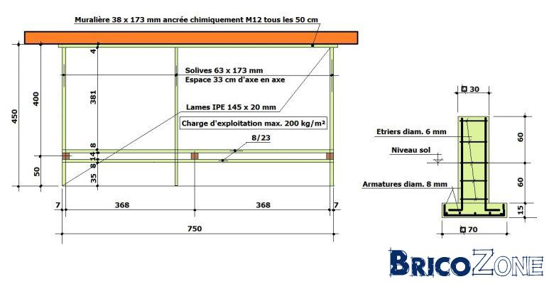 Calcul dalle beton terrasse inspiration et id es de - Calcul beton dalle ...