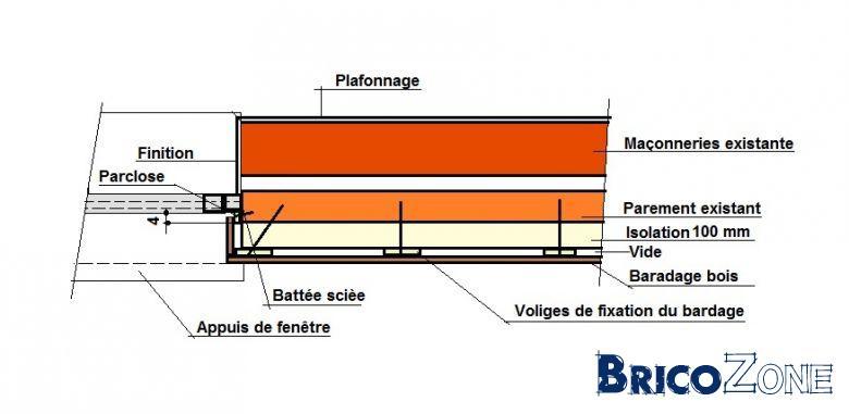 Épaisseur isolation extérieure + bardage bois # Coefficient Isolation Bois