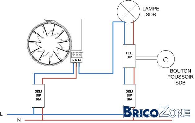 raccordement ventilateur de sdb - Schema Electrique Salle De Bain