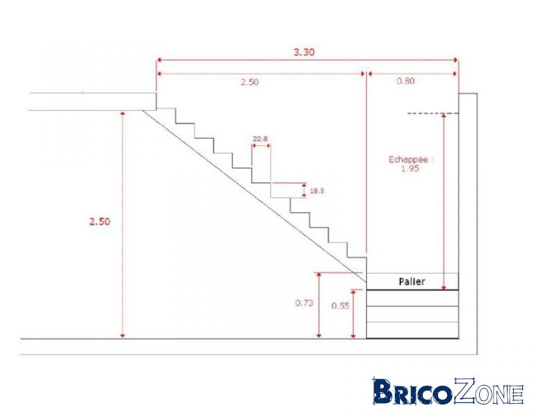 calculer un escalier comment calculer un escalier droit. Black Bedroom Furniture Sets. Home Design Ideas