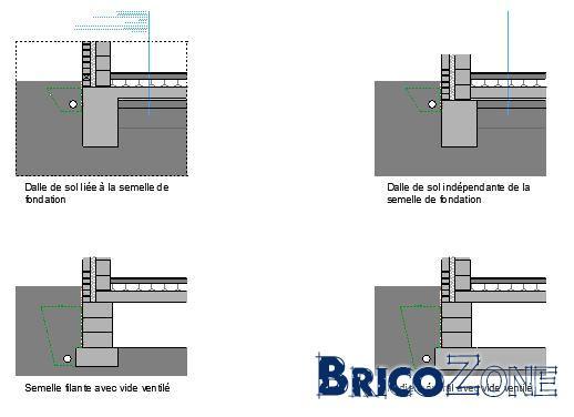 vide sanitaire ou terre plein rt perfect plancher sur. Black Bedroom Furniture Sets. Home Design Ideas