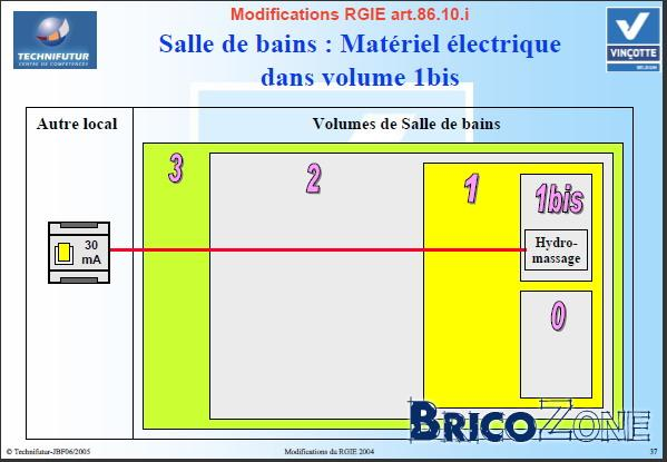 de mme pour le degr de protection du matriel lectrique en volume 1bis lart 8610b indique une protection ipx4 minimum ad4 pour la prsence deau - Differentiel Pour Salle De Bain