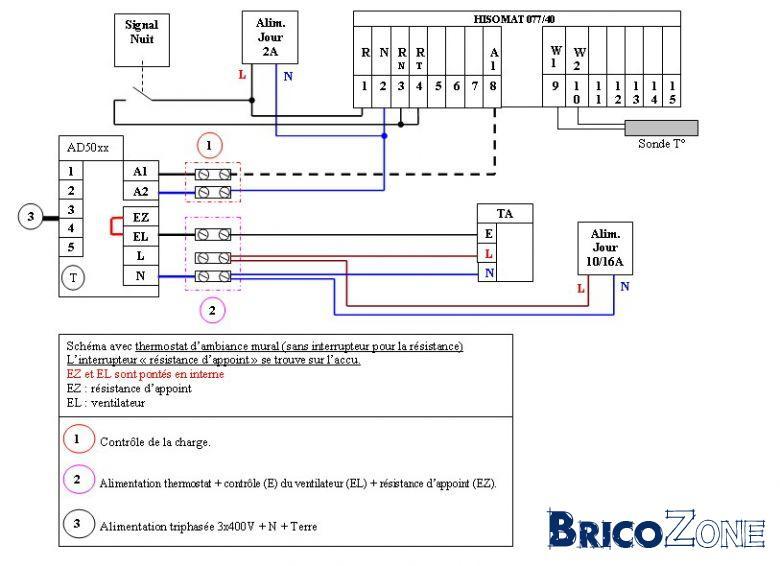 Thermostat pour chauffage lectrique accumulation - Symbole radiateur electrique ...