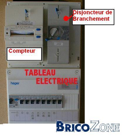 Tableau lectrique dijoncteur qui saute help - Probleme electrique disjoncteur qui saute ...