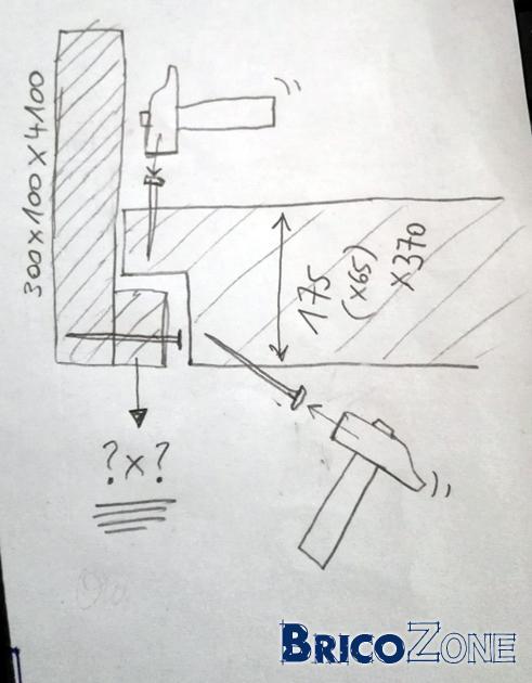 R�alisation mansarde // Resistance et methode ?