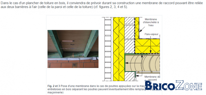 Raccord toiture plate isol�e et murs