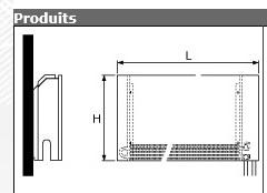 """Mixer convecteurs et """"radiateurs"""" sur le même circuit de chauffage ?"""