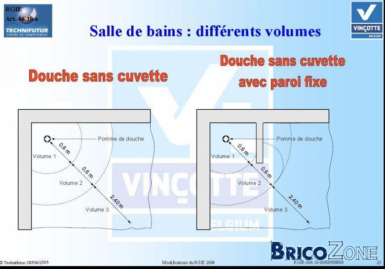 Distance interrupteur pour douche italienne pour conformite RGIE